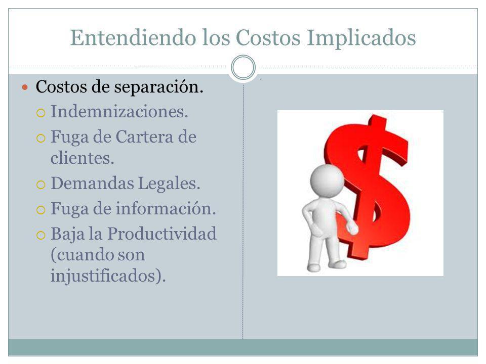 Entendiendo los Costos Implicados