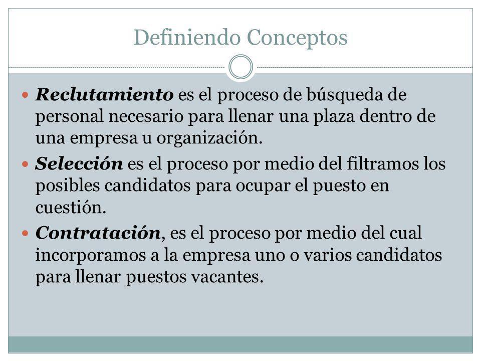 Definiendo Conceptos Reclutamiento es el proceso de búsqueda de personal necesario para llenar una plaza dentro de una empresa u organización.
