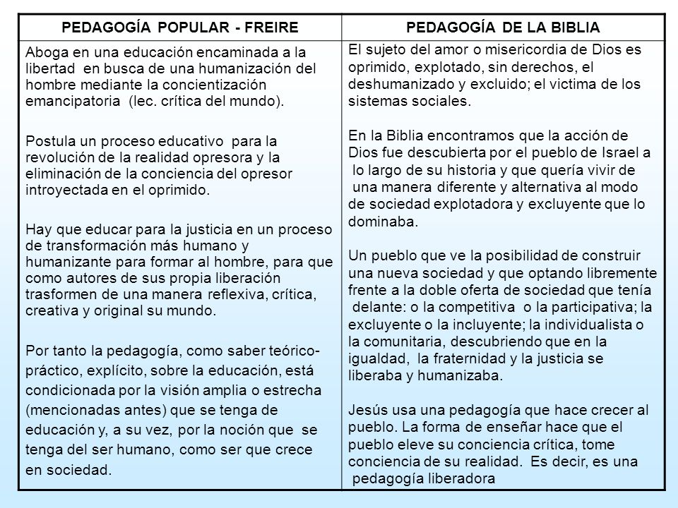 PEDAGOGÍA POPULAR - FREIRE