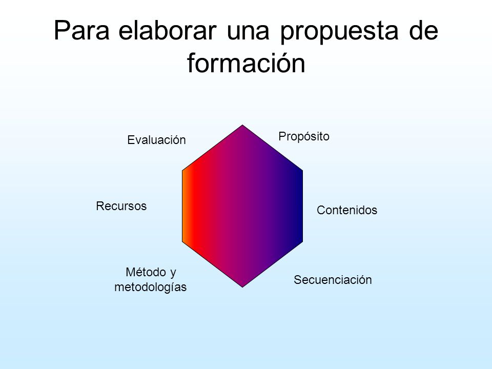 Para elaborar una propuesta de formación