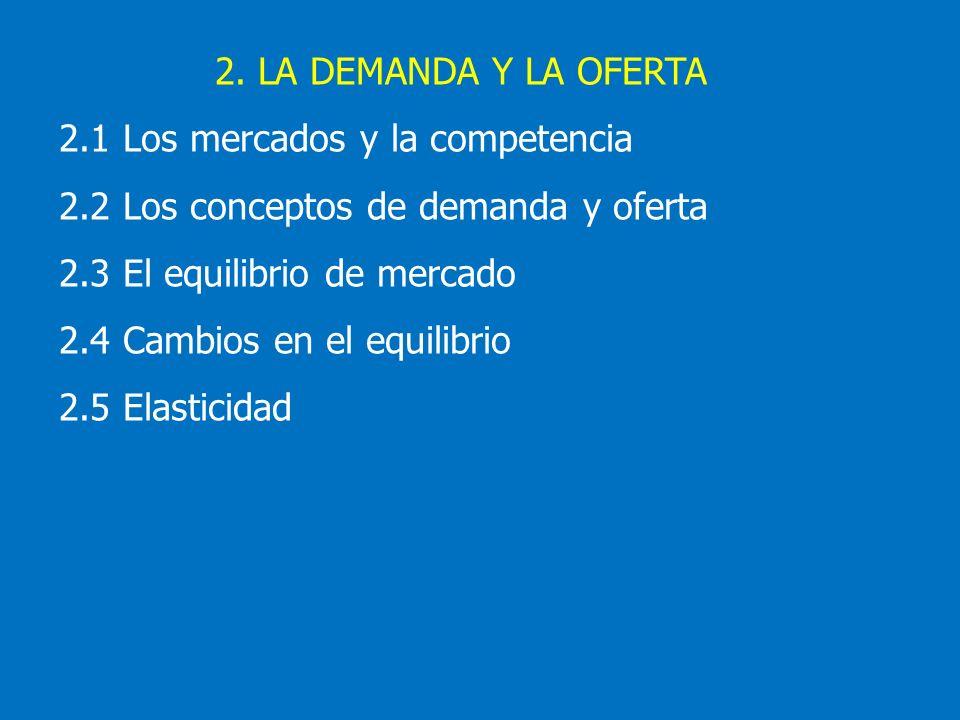 2. LA DEMANDA Y LA OFERTA2.1 Los mercados y la competencia. 2.2 Los conceptos de demanda y oferta. 2.3 El equilibrio de mercado.