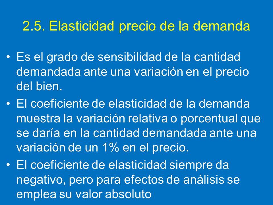 2.5. Elasticidad precio de la demanda