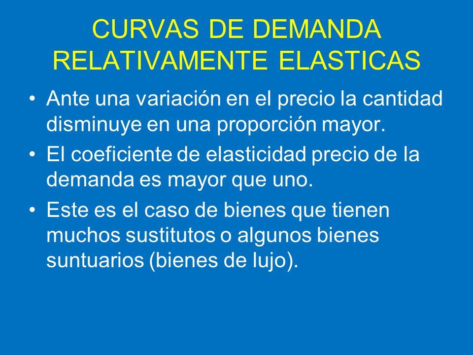 CURVAS DE DEMANDA RELATIVAMENTE ELASTICAS