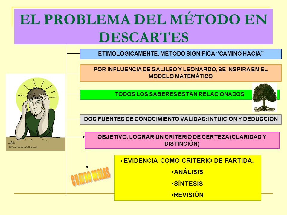 EL PROBLEMA DEL MÉTODO EN DESCARTES