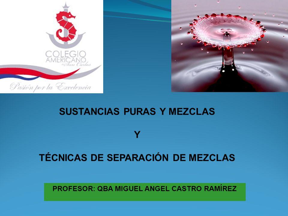 PROFESOR: QBA MIGUEL ANGEL CASTRO RAMÍREZ