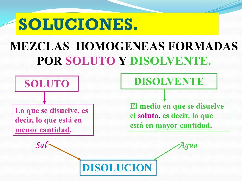 MEZCLAS HOMOGENEAS FORMADAS POR SOLUTO Y DISOLVENTE.