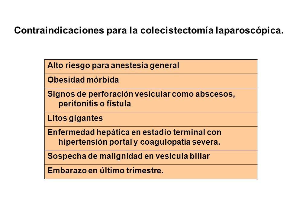 Contraindicaciones para la colecistectomía laparoscópica.