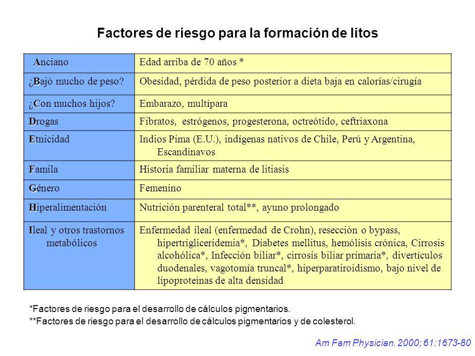 Factores de riesgo para la formación de litos
