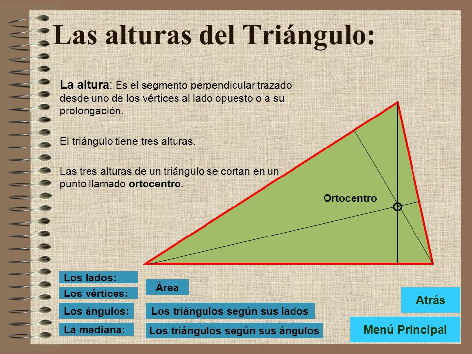 Las alturas del Triángulo: