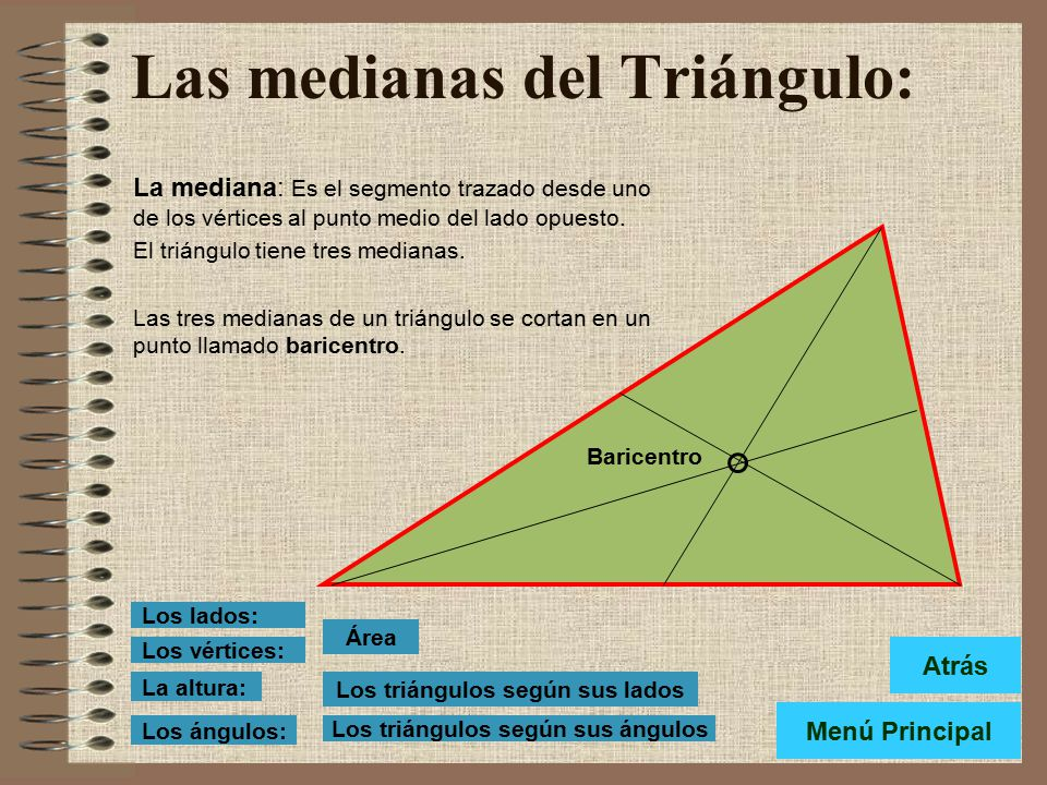 Las medianas del Triángulo: