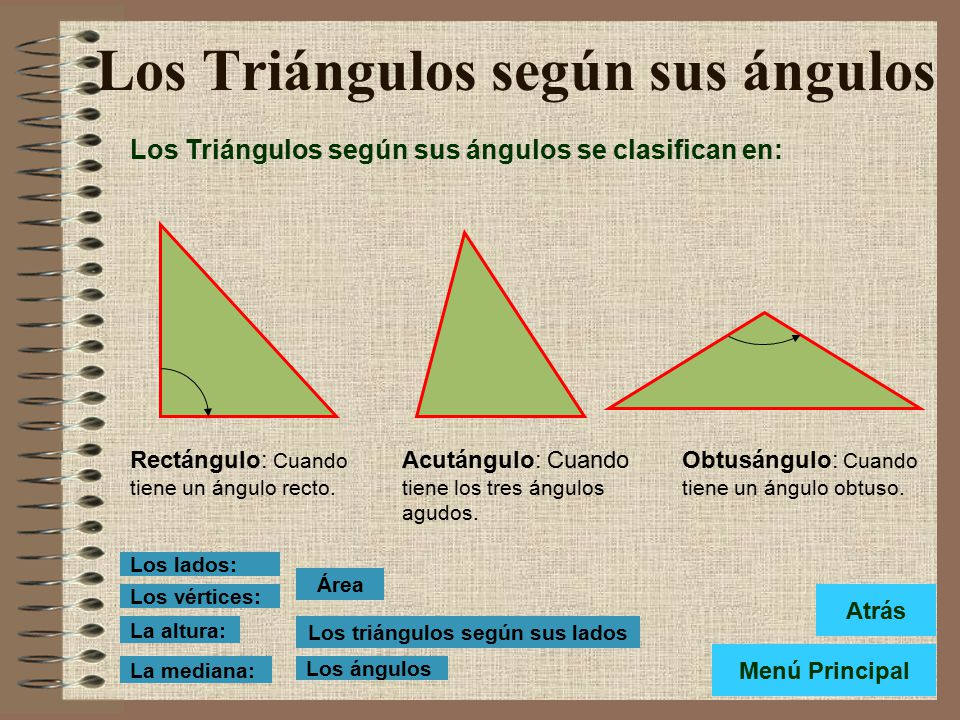 Los Triángulos según sus ángulos