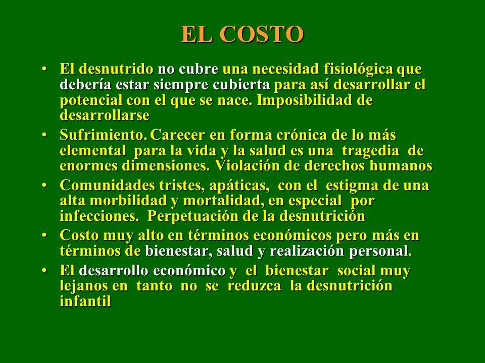EL COSTO