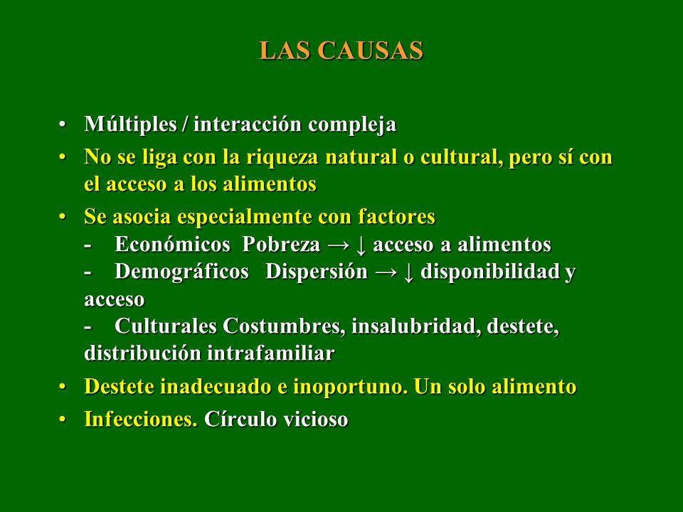 LAS CAUSAS Múltiples / interacción compleja