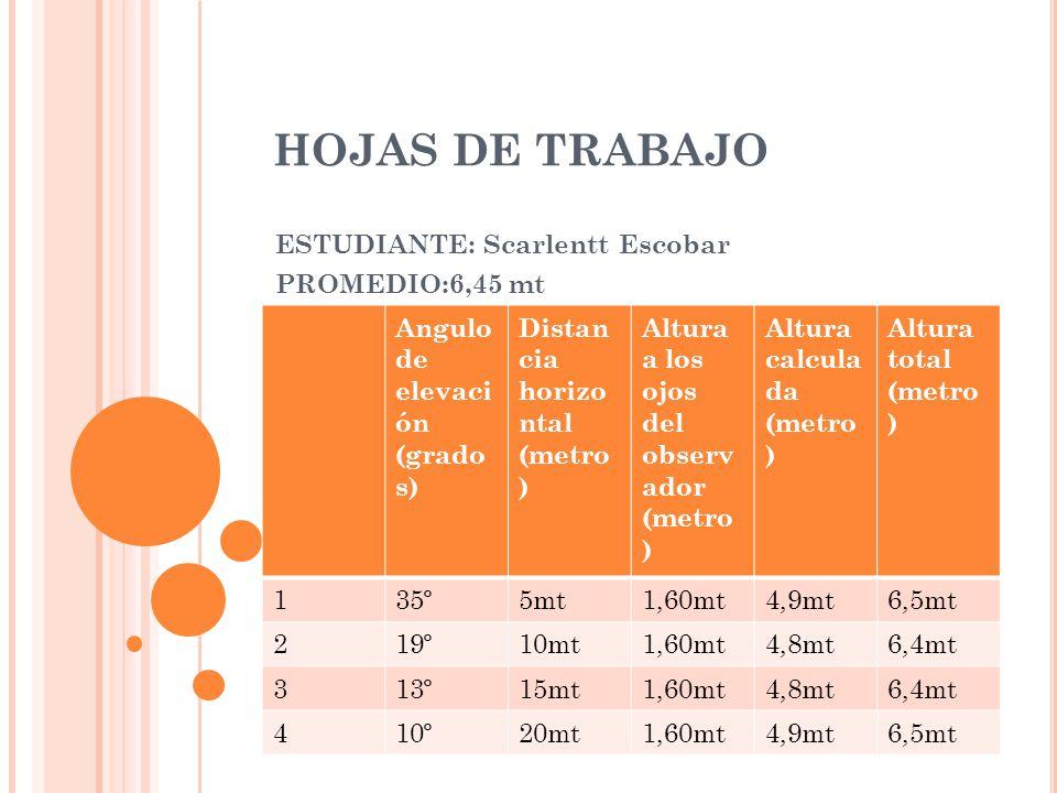 ESTUDIANTE: Scarlentt Escobar PROMEDIO:6,45 mt