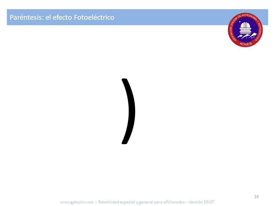 ) Paréntesis: el efecto Fotoeléctrico