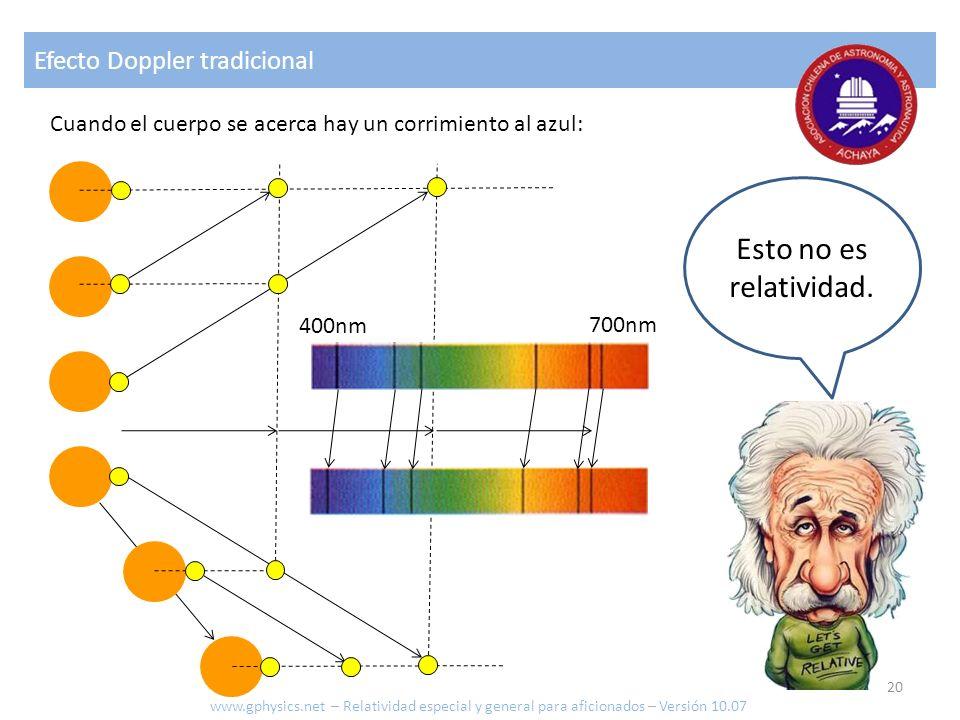 Esto no es relatividad. Efecto Doppler tradicional