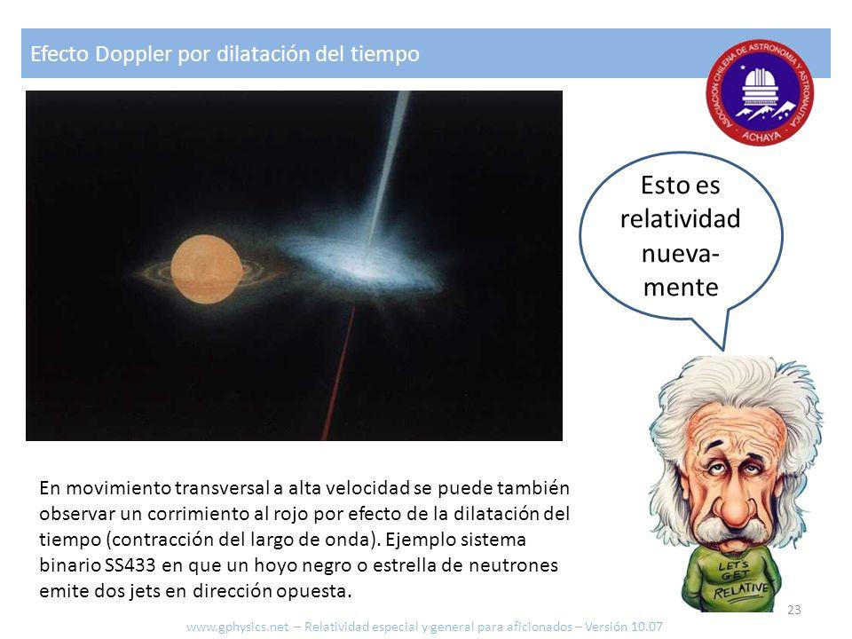 Esto es relatividad nueva-mente