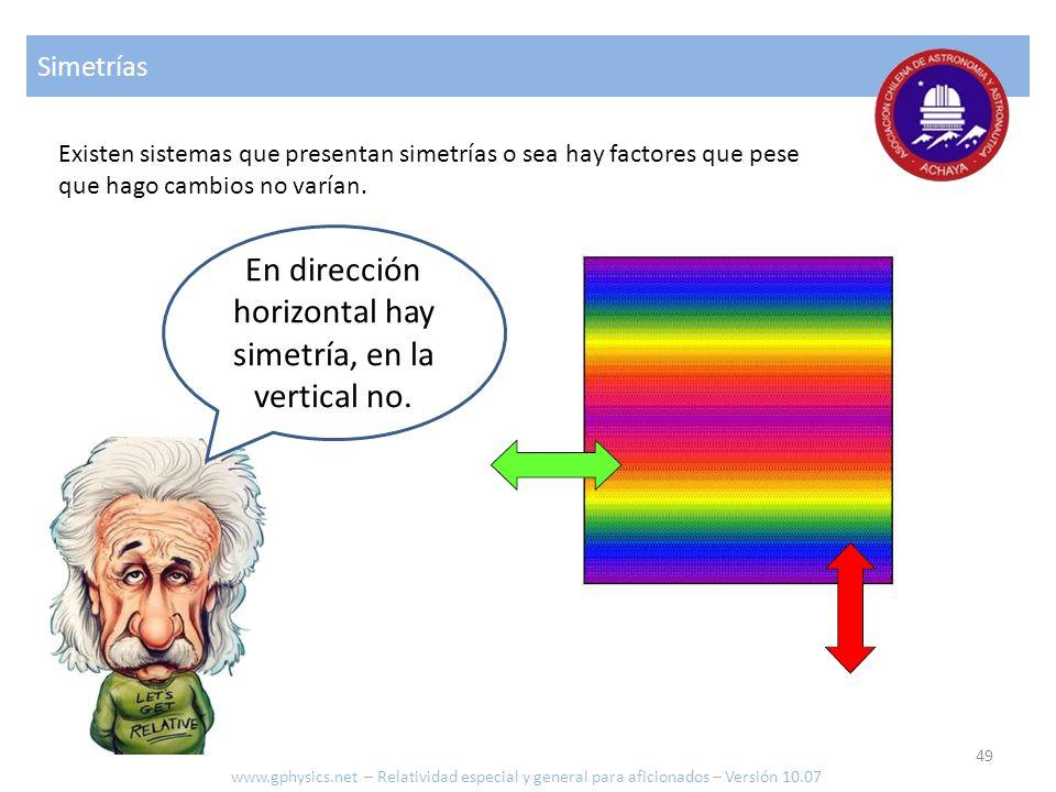 En dirección horizontal hay simetría, en la vertical no.