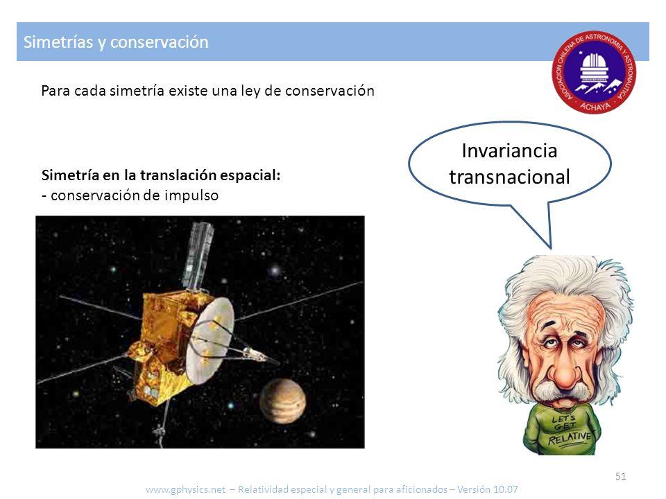Invariancia transnacional Simetrías y conservación