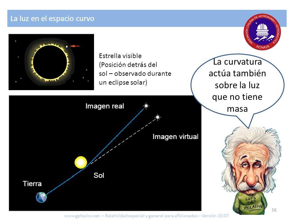 La curvatura actúa también sobre la luz que no tiene masa