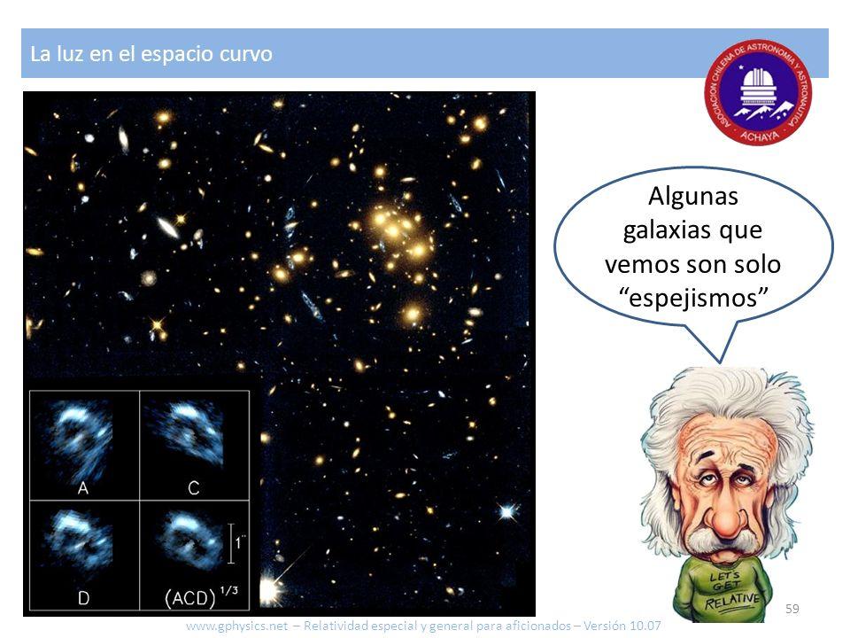 Algunas galaxias que vemos son solo espejismos