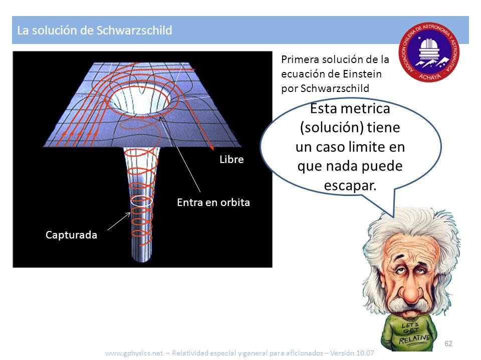 La solución de Schwarzschild