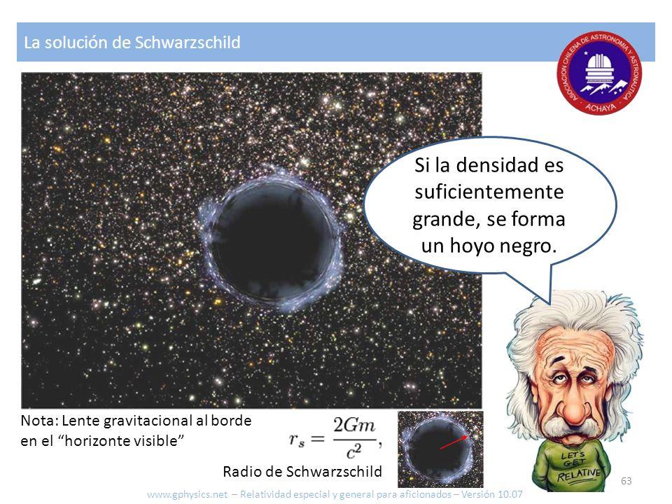 Si la densidad es suficientemente grande, se forma un hoyo negro.