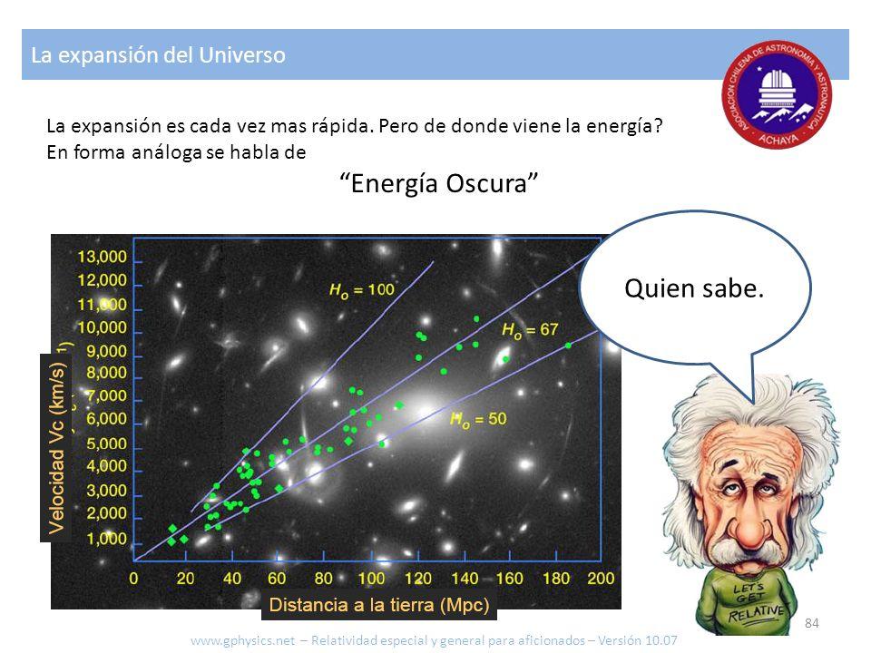 Energía Oscura Quien sabe. La expansión del Universo