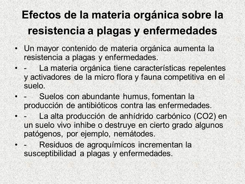 Efectos de la materia orgánica sobre la resistencia a plagas y enfermedades