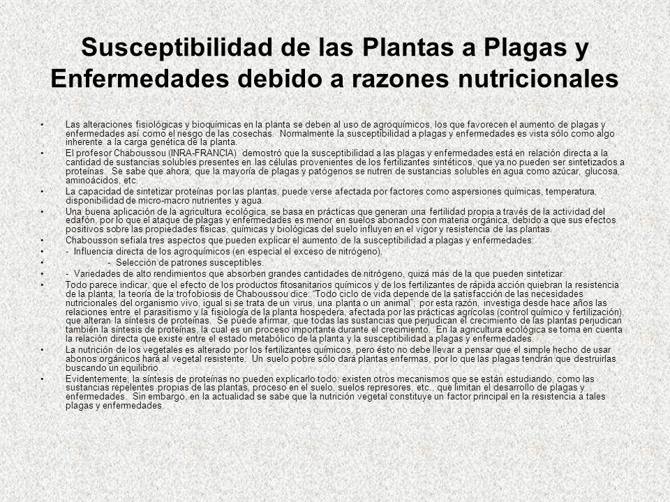 Susceptibilidad de las Plantas a Plagas y Enfermedades debido a razones nutricionales