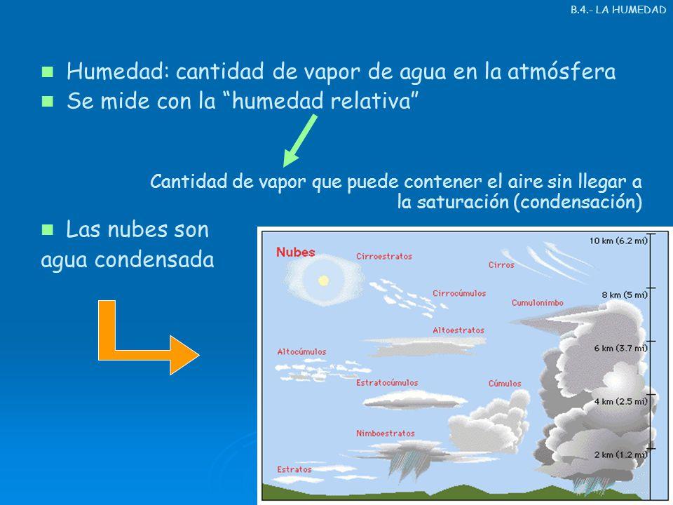 5 la diversidad clim tica de espa a ppt descargar - Humedad relativa espana ...