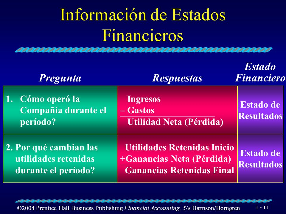 Información de Estados Financieros