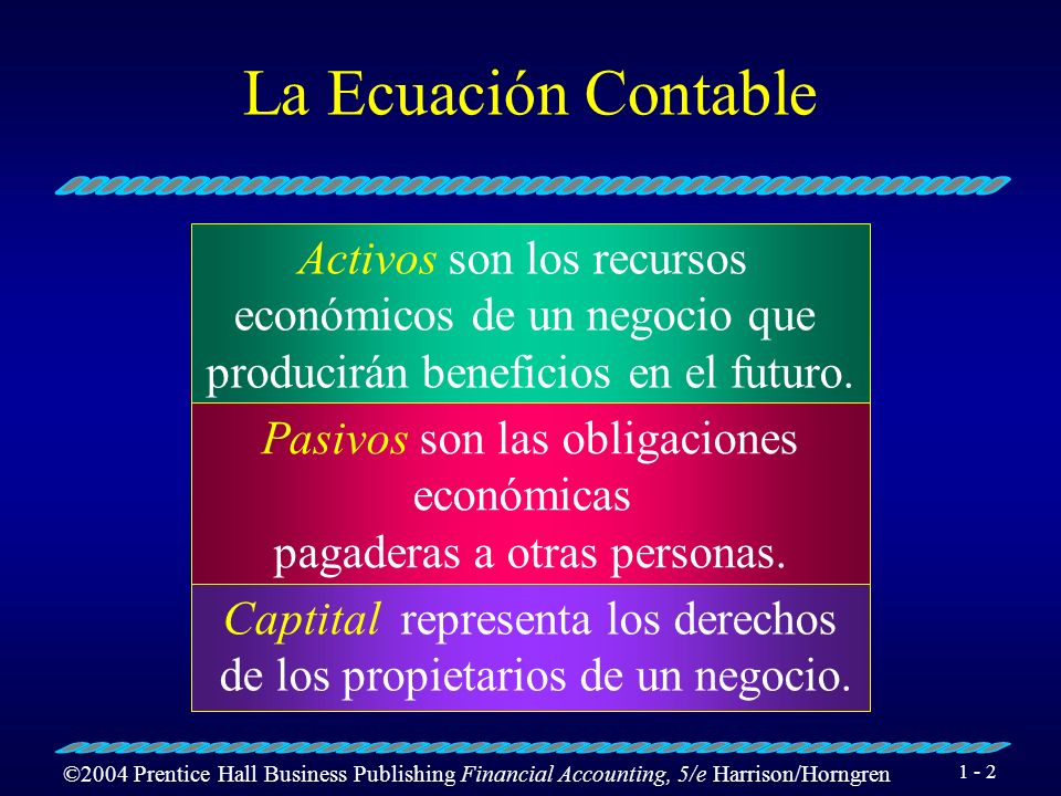 La Ecuación Contable Activos son los recursos