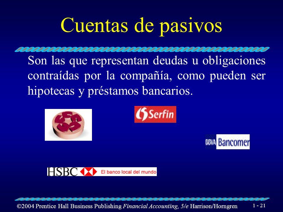 Cuentas de pasivosSon las que representan deudas u obligaciones contraídas por la compañía, como pueden ser hipotecas y préstamos bancarios.