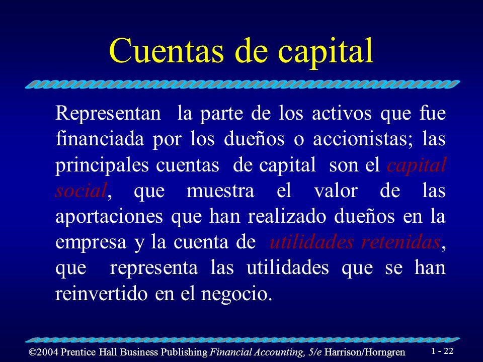 Cuentas de capital