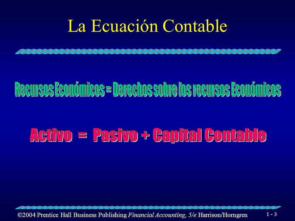 La Ecuación Contable Recursos Económicos = Derechos sobre los recursos Económicos.