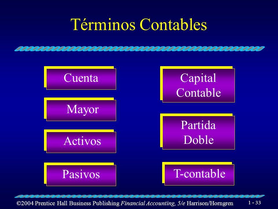 Términos Contables Cuenta Capital Contable Mayor Partida Doble Activos
