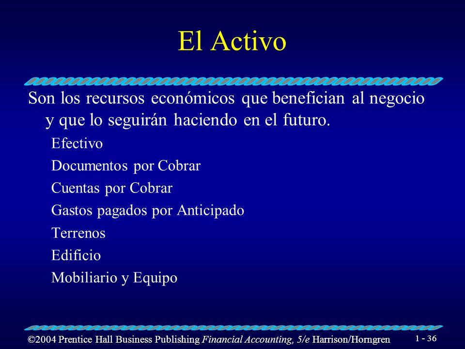 El ActivoSon los recursos económicos que benefician al negocio y que lo seguirán haciendo en el futuro.