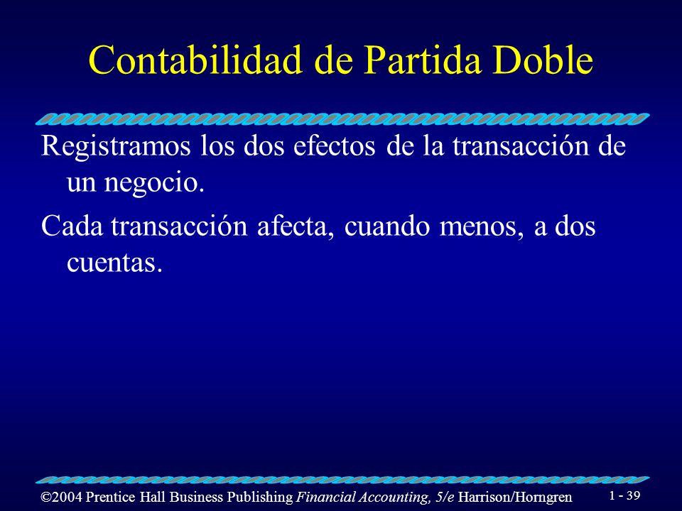Contabilidad de Partida Doble