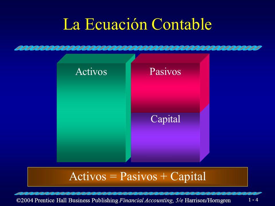 Activos = Pasivos + Capital