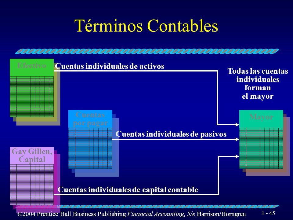Términos Contables Efectivo Cuentas individuales de activos