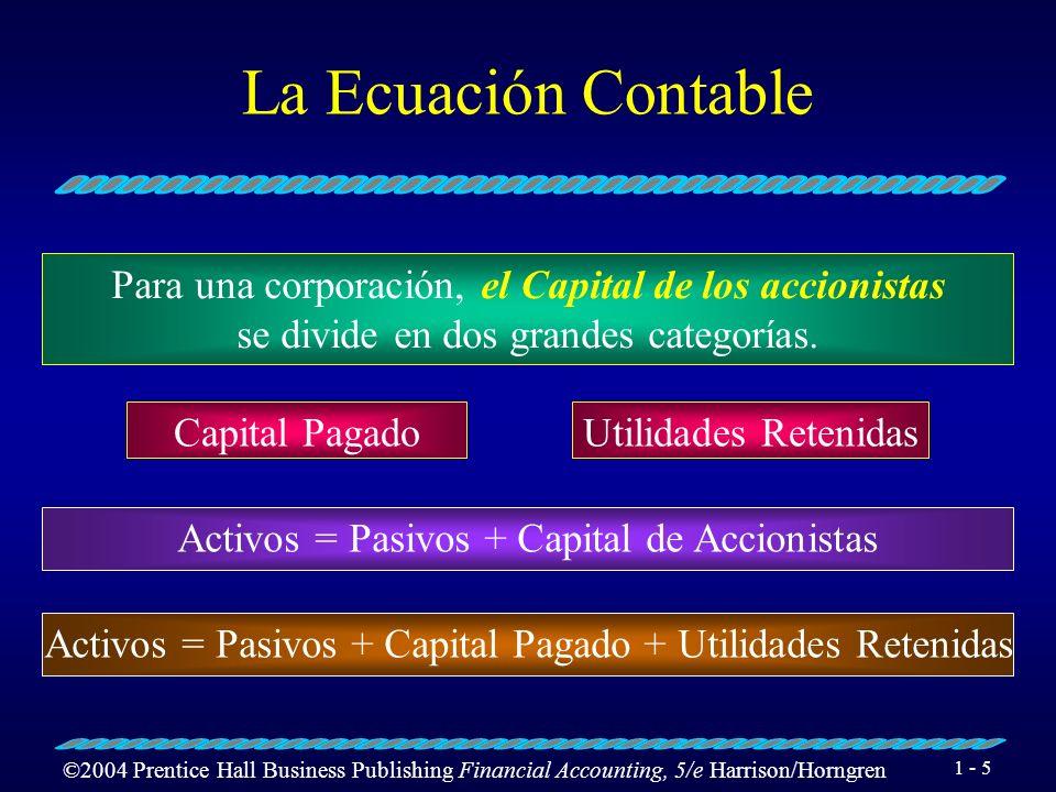 La Ecuación Contable Para una corporación, el Capital de los accionistas. se divide en dos grandes categorías.