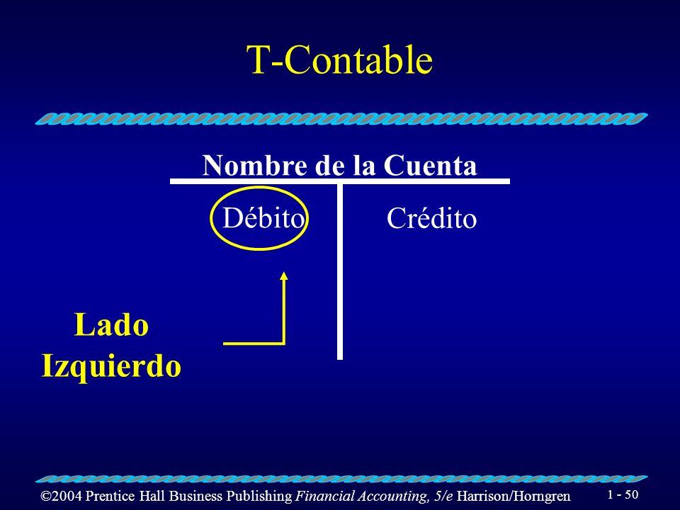 T-Contable Nombre de la Cuenta Débito Crédito Lado Izquierdo
