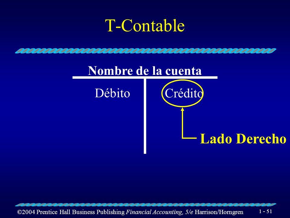 T-Contable Nombre de la cuenta Débito Crédito Lado Derecho