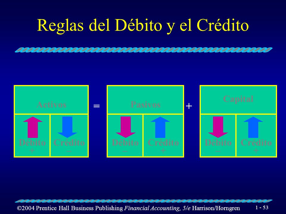 Reglas del Débito y el Crédito