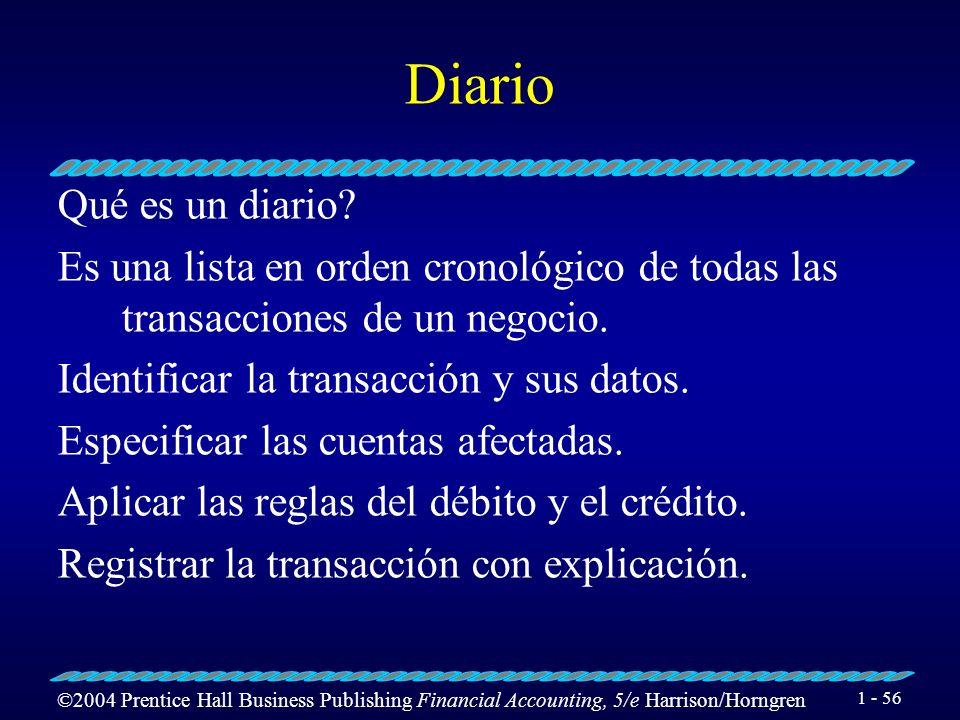 Diario Qué es un diario Es una lista en orden cronológico de todas las transacciones de un negocio.