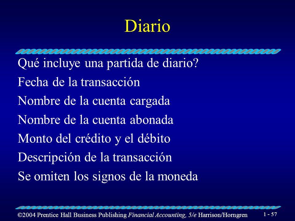 Diario Qué incluye una partida de diario Fecha de la transacción