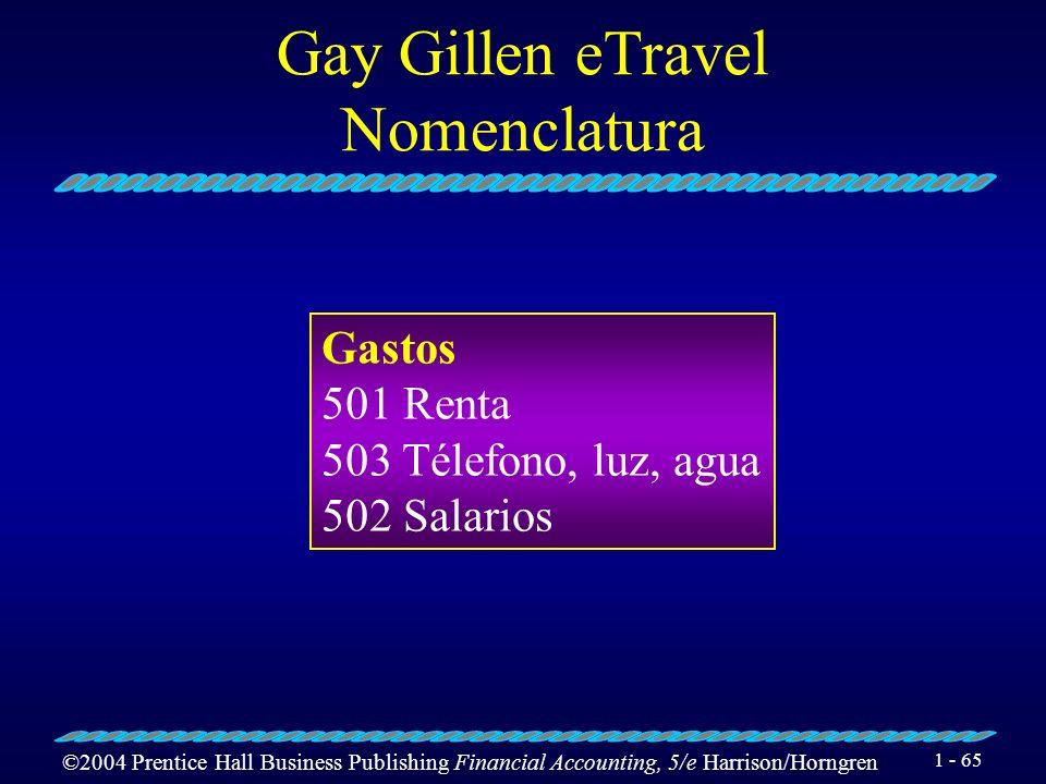 Gay Gillen eTravel Nomenclatura