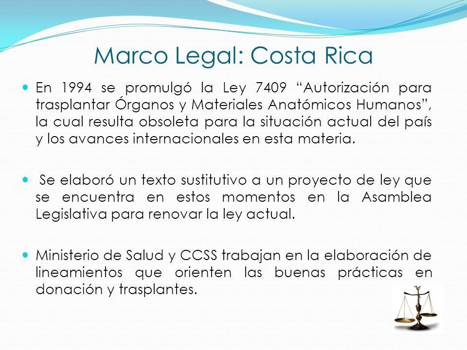 Marco Legal: Costa Rica