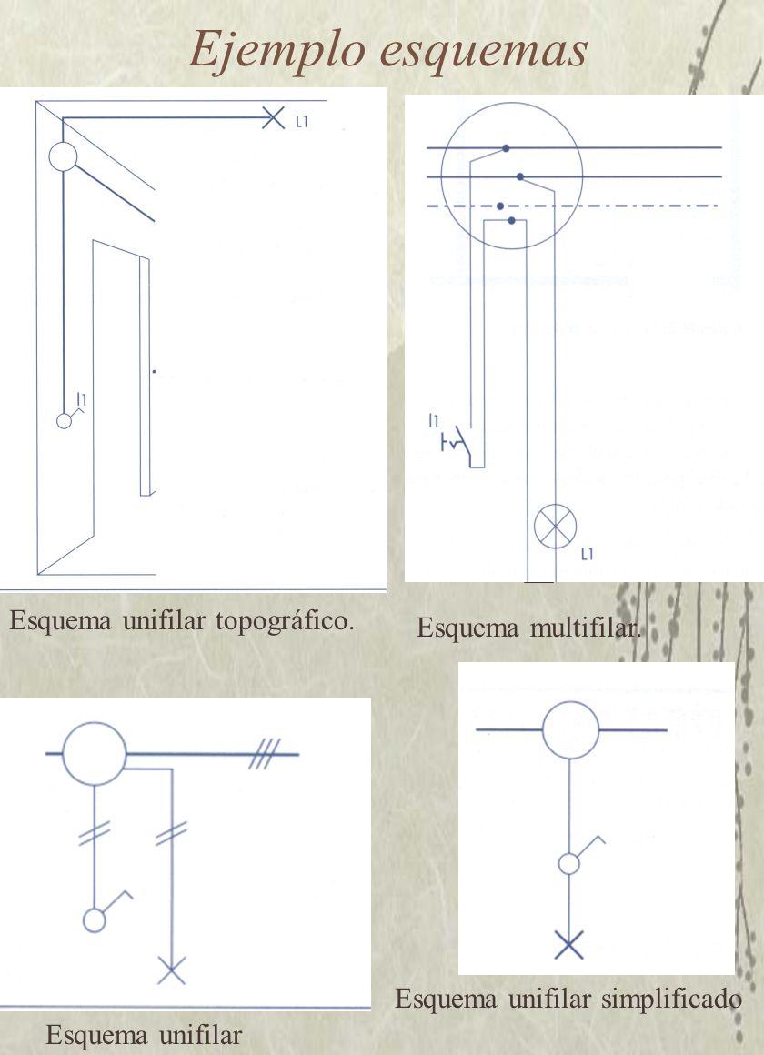 Ejemplo esquemas Esquema unifilar topográfico. Esquema multifilar.